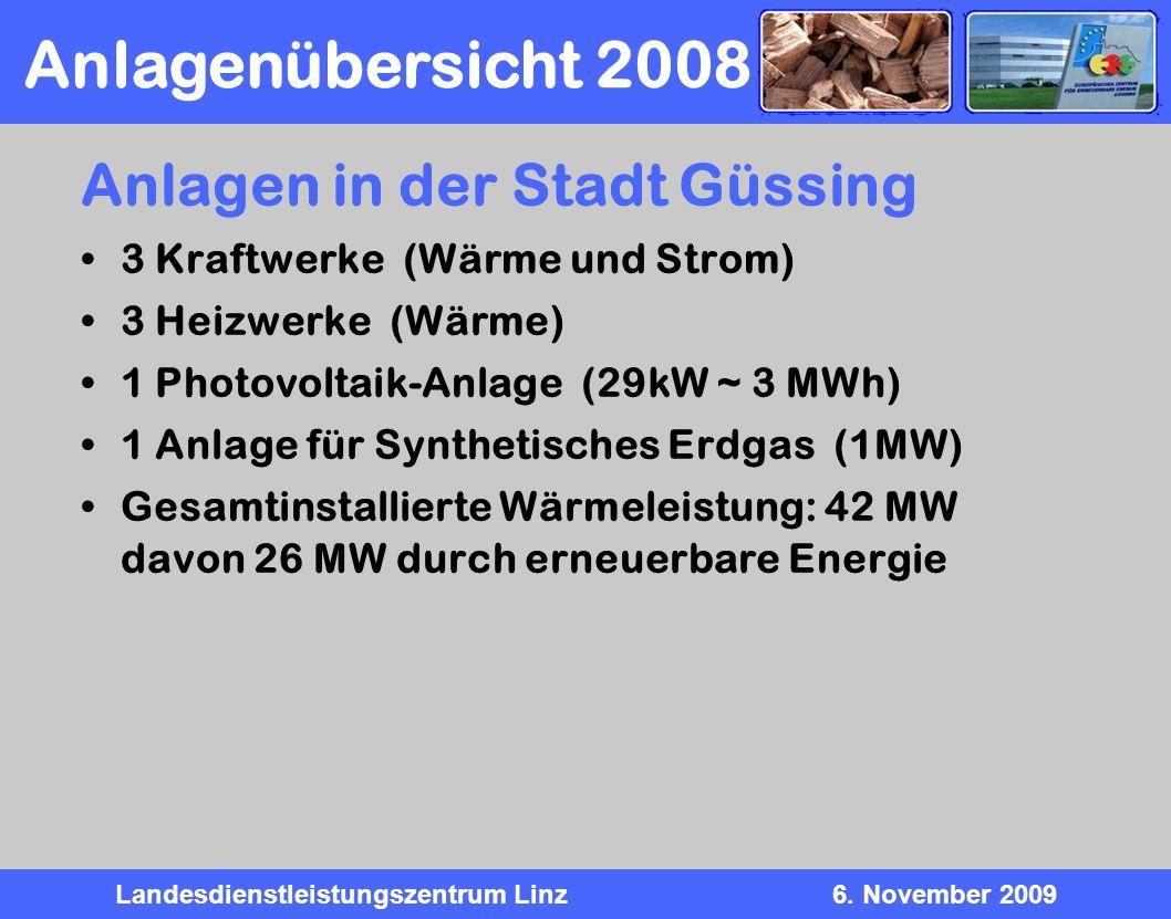 Landesdienstleistungszentrum Linz6. November 2009 Anlagen in der Stadt Güssing 3 Kraftwerke (Wärme und Strom) 3 Heizwerke (Wärme) 1 Photovoltaik-Anlag