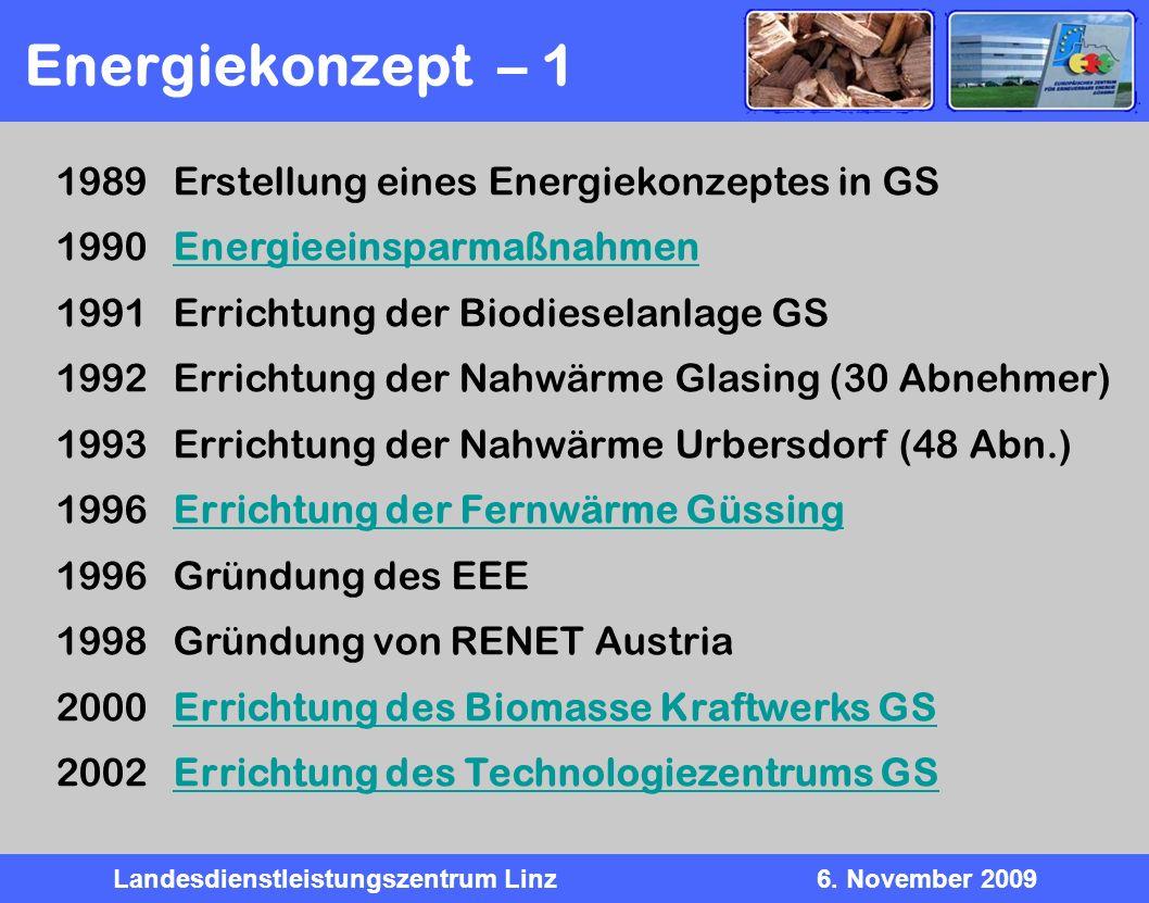 Landesdienstleistungszentrum Linz6. November 2009 Energiekonzept – 1 1989 Erstellung eines Energiekonzeptes in GS 1990 EnergieeinsparmaßnahmenEnergiee