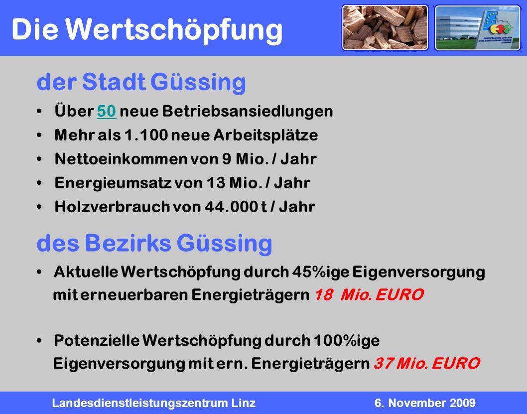 Landesdienstleistungszentrum Linz6. November 2009 der Stadt Güssing Über 50 neue Betriebsansiedlungen50 Mehr als 1.100 neue Arbeitsplätze Nettoeinkomm
