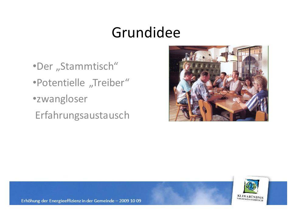 Grundidee Der Stammtisch Potentielle Treiber zwangloser Erfahrungsaustausch Erhöhung der Energieeffizienz in der Gemeinde – 2009 10 09