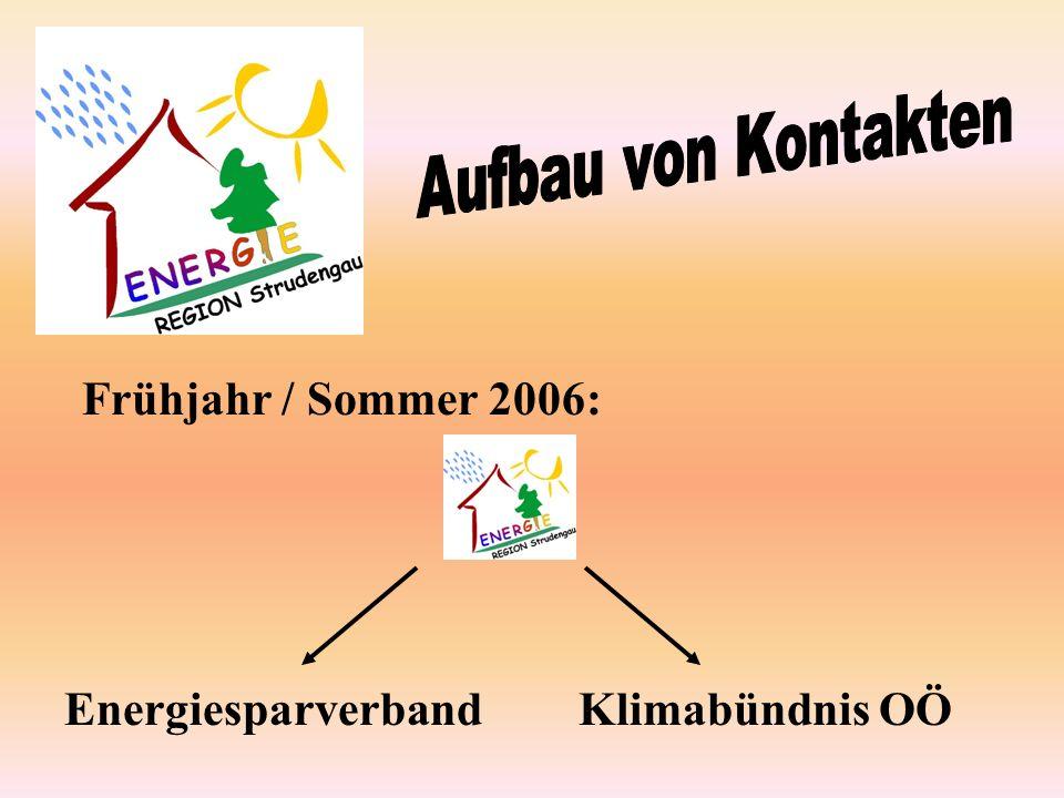 Frühjahr / Sommer 2006: EnergiesparverbandKlimabündnis OÖ