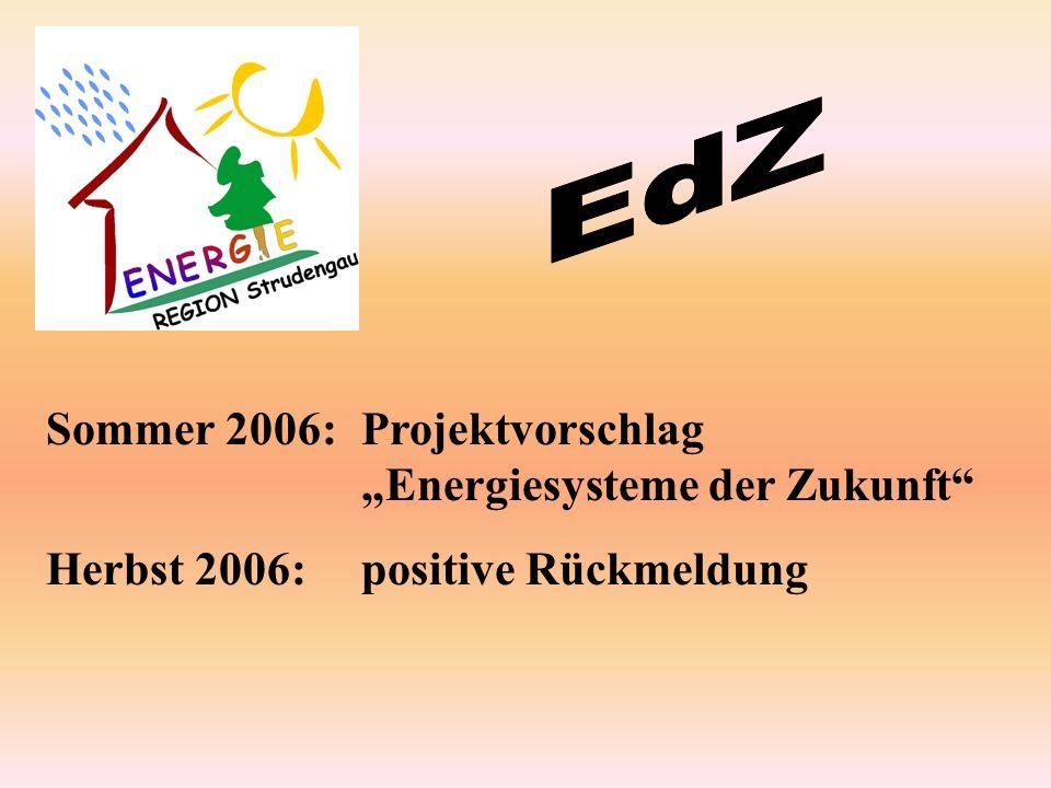Sommer 2006: Projektvorschlag Energiesysteme der Zukunft Herbst 2006:positive Rückmeldung