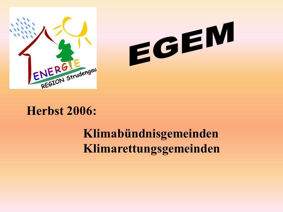 Energie- buchhaltung Energie- experten Anlagen Gemeinden Region Gemeinden Bevölkerung Landwirtschaft Gewerbe Industrie