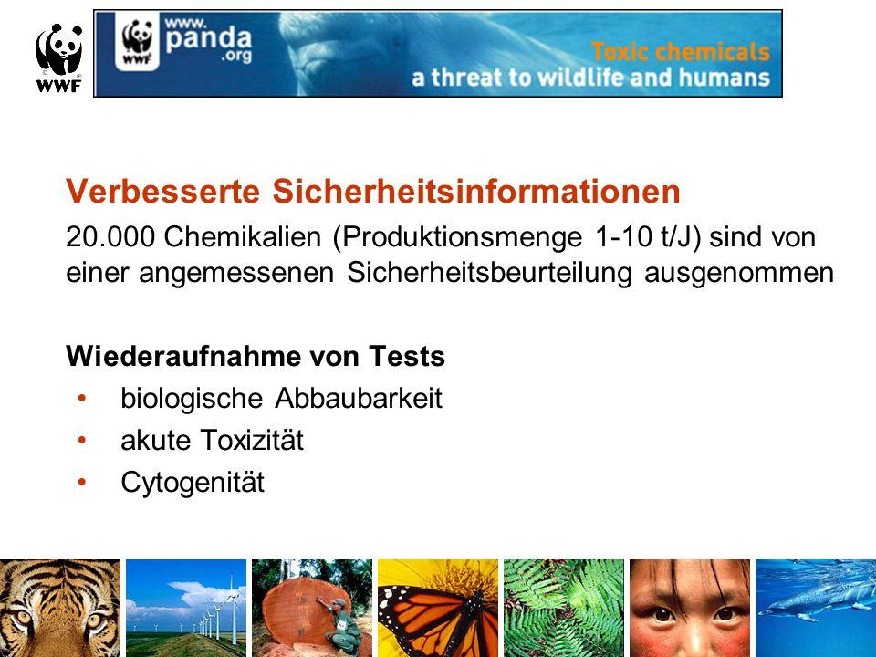 Verbesserte Sicherheitsinformationen 20.000 Chemikalien (Produktionsmenge 1-10 t/J) sind von einer angemessenen Sicherheitsbeurteilung ausgenommen Wie