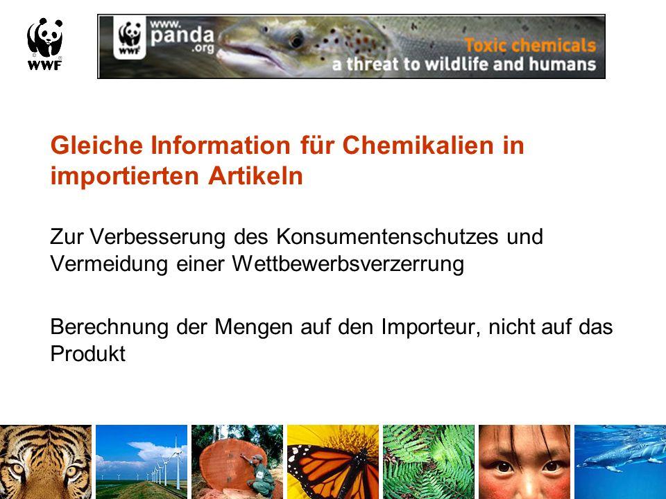 Gleiche Information für Chemikalien in importierten Artikeln Zur Verbesserung des Konsumentenschutzes und Vermeidung einer Wettbewerbsverzerrung Berec