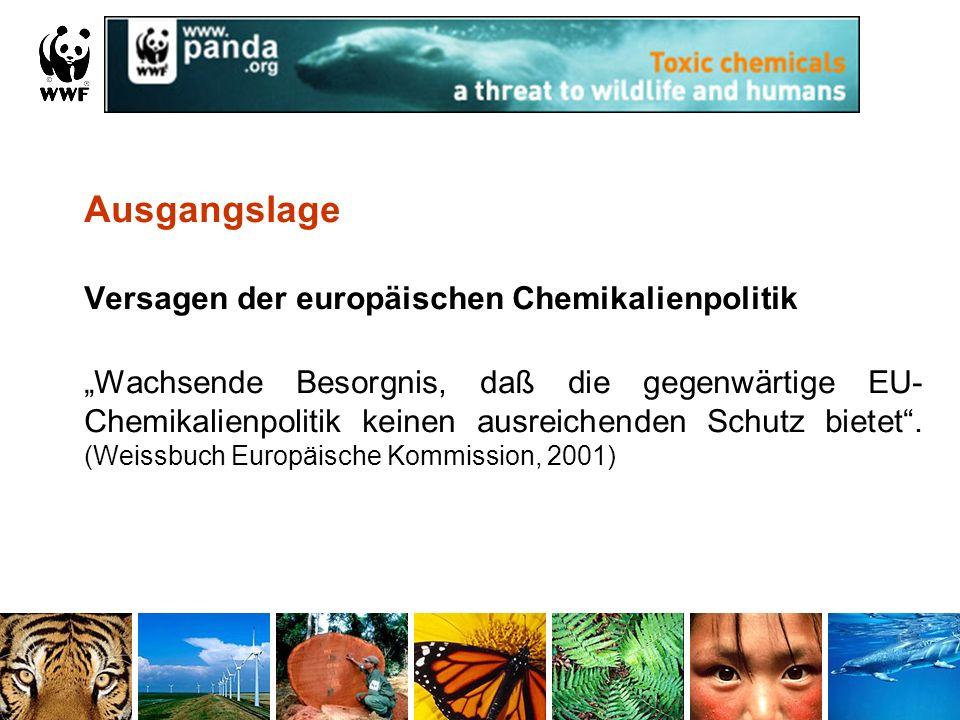 Ausgangslage Versagen der europäischen Chemikalienpolitik Wachsende Besorgnis, daß die gegenwärtige EU- Chemikalienpolitik keinen ausreichenden Schutz