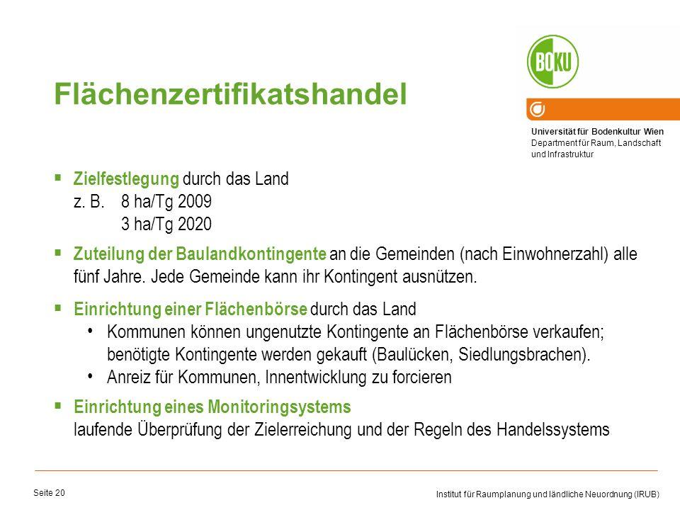 Universität für Bodenkultur Wien Department für Raum, Landschaft und Infrastruktur Institut für Raumplanung und ländliche Neuordnung (IRUB) Seite 20 Z
