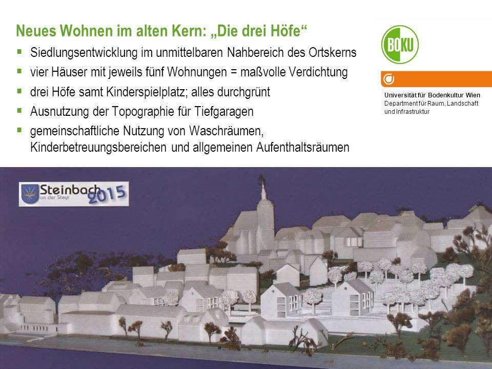 Universität für Bodenkultur Wien Department für Raum, Landschaft und Infrastruktur Institut für Raumplanung und ländliche Neuordnung (IRUB) Seite 27 N