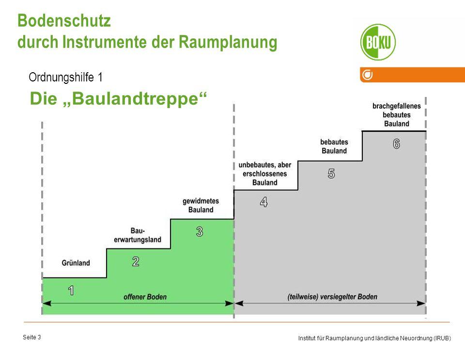 Universität für Bodenkultur Wien Department für Raum, Landschaft und Infrastruktur Institut für Raumplanung und ländliche Neuordnung (IRUB) Seite 34 Wohneinheiten/ha: 25Planungsgebiet: 5.591 m²Geschoßflächenzahl: 0,55 Quelle: Land Oberösterreich