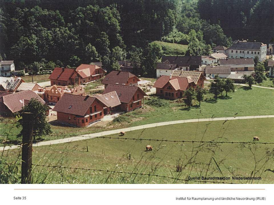 Universität für Bodenkultur Wien Department für Raum, Landschaft und Infrastruktur Institut für Raumplanung und ländliche Neuordnung (IRUB) Seite 35 Q