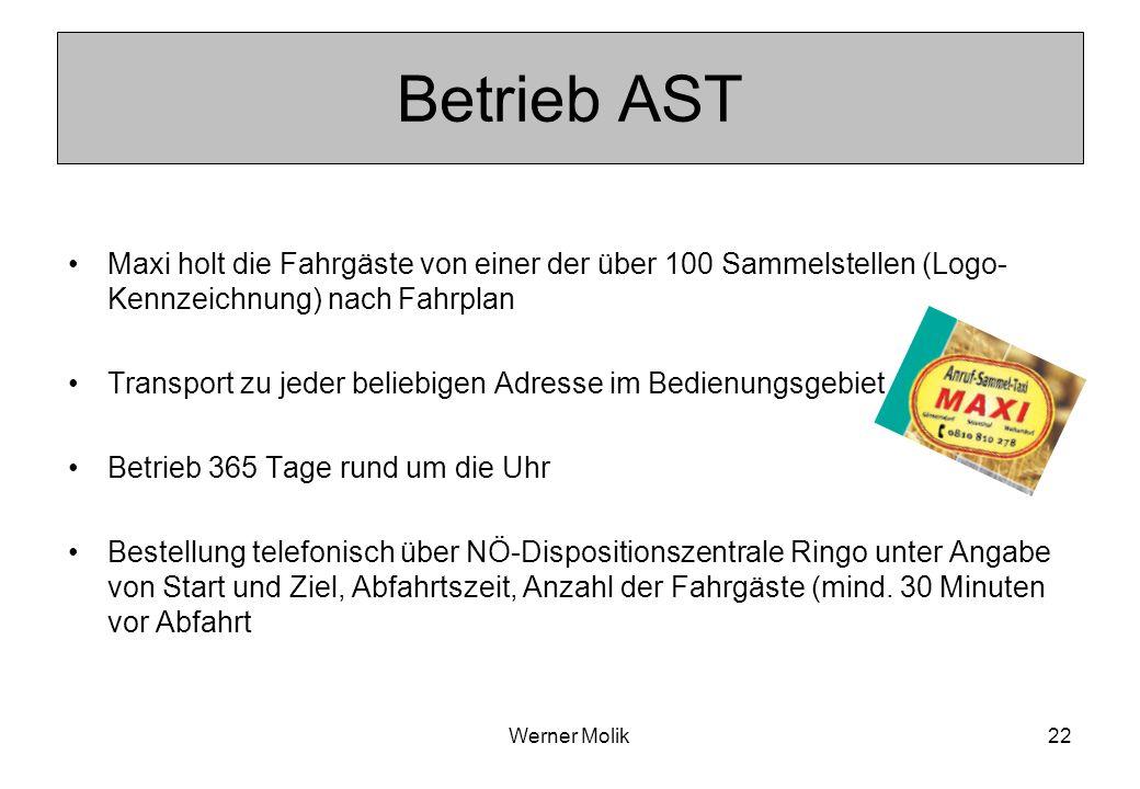 Werner Molik23 Tarife AST 1 Zone inkl.Komfortzuschlag3,00 2 Zonen inkl.