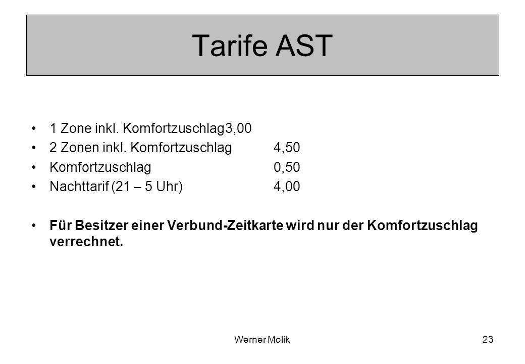 Werner Molik24 Tarife AST Planung und Öffentlichkeitsarbeit werden vom VOR ohne Kosten für die Gemeinde unterstützt Betriebskosten werden vom Land NÖ gefördert, wenn der Betrieb den Richtlinien des Niederösterreichischen Landesverkehrskonzeptes entspricht.