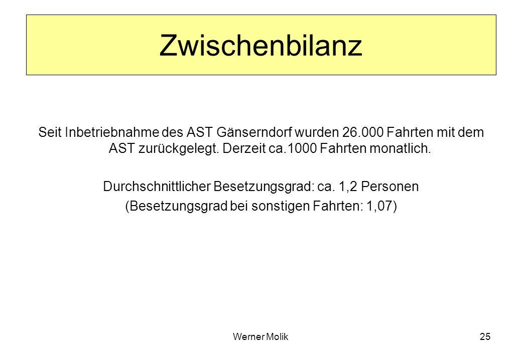 Werner Molik25 Zwischenbilanz Seit Inbetriebnahme des AST Gänserndorf wurden 26.000 Fahrten mit dem AST zurückgelegt.
