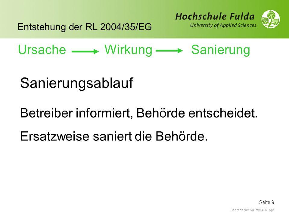Seite 9 Entstehung der RL 2004/35/EG Schrader umwrUmwRFol. ppt Sanierungsablauf Betreiber informiert, Behörde entscheidet. Ersatzweise saniert die Beh