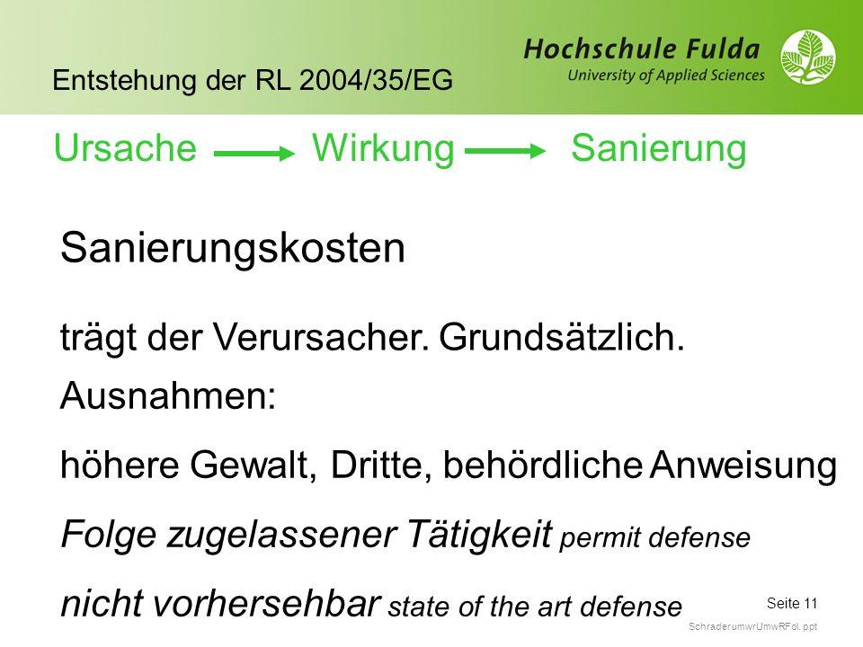 Seite 11 Entstehung der RL 2004/35/EG Schrader umwrUmwRFol. ppt Sanierungskosten trägt der Verursacher. Grundsätzlich. Ursache WirkungSanierung Ausnah