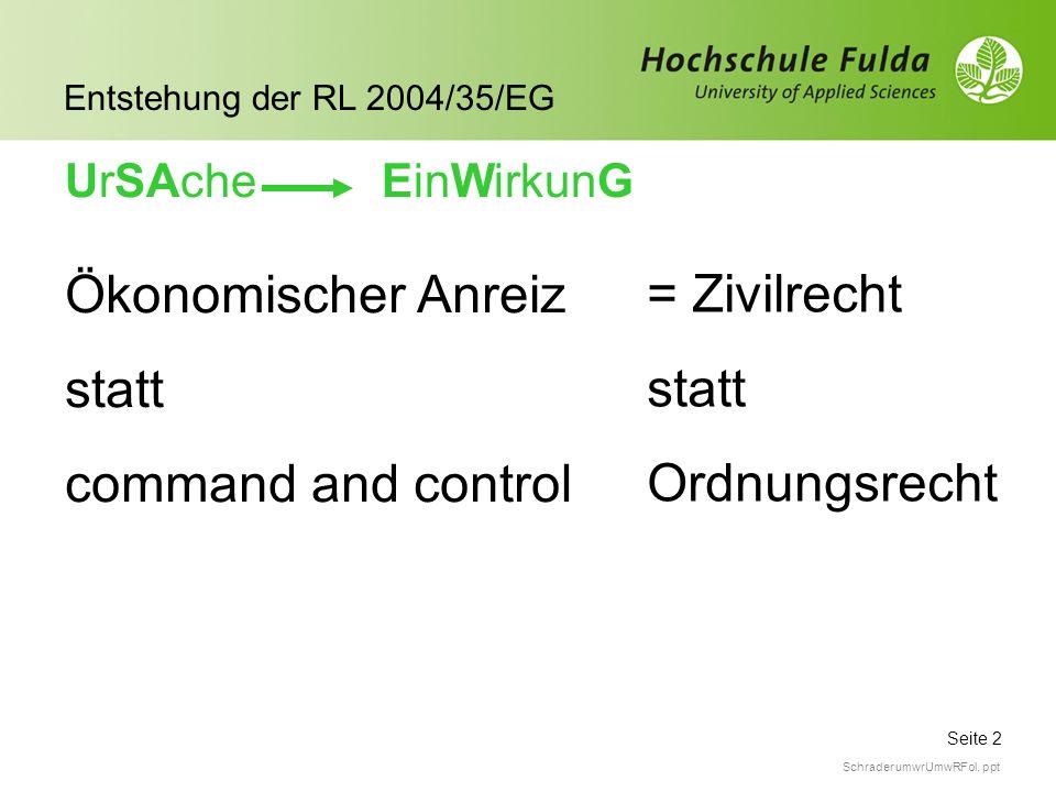 Seite 13 Entstehung der RL 2004/35/EG Schrader umwrUmwRFol.