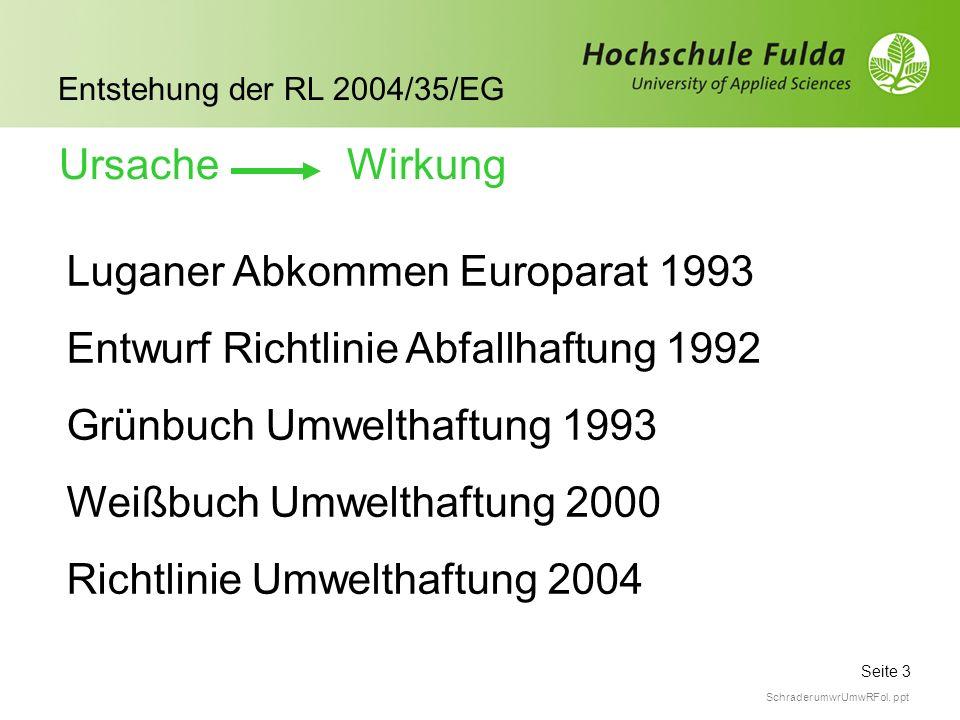 Seite 3 Entstehung der RL 2004/35/EG Schrader umwrUmwRFol. ppt Luganer Abkommen Europarat 1993 Entwurf Richtlinie Abfallhaftung 1992 Grünbuch Umweltha