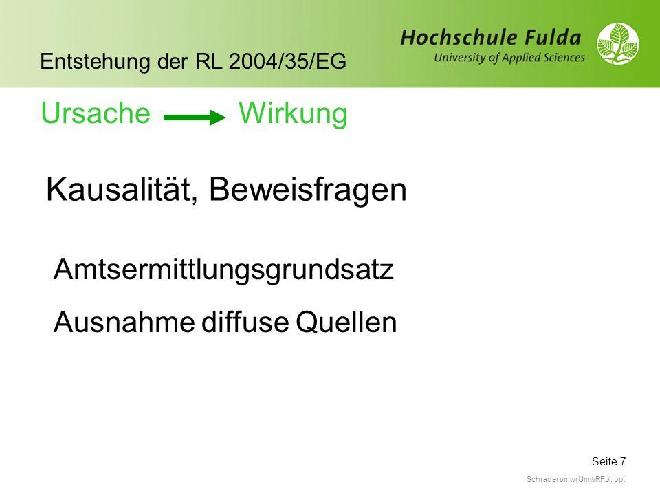Seite 8 Entstehung der RL 2004/35/EG Schrader umwrUmwRFol.