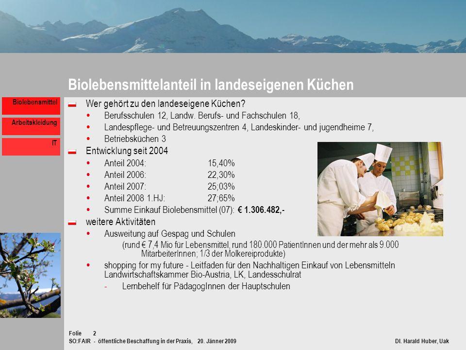 SO:FAIR - öffentliche Beschaffung in der Praxis, 20. Jänner 2009 DI. Harald Huber, Uak Folie Biolebensmittel Arbeitskleidung IT 2 Biolebensmittelantei