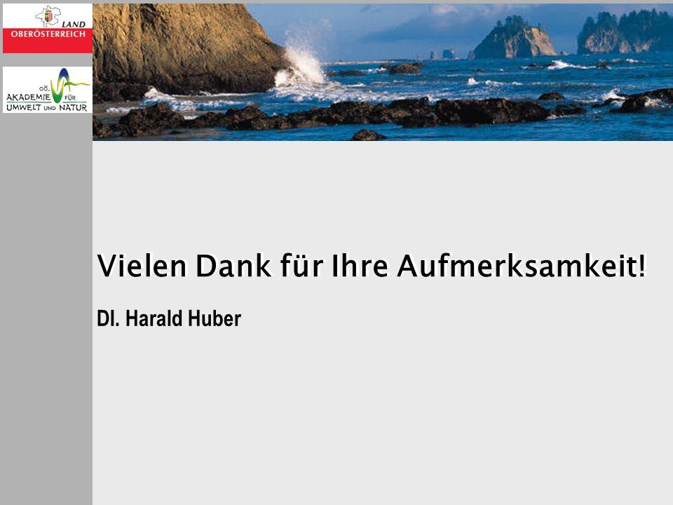Vielen Dank für Ihre Aufmerksamkeit! DI. Harald Huber
