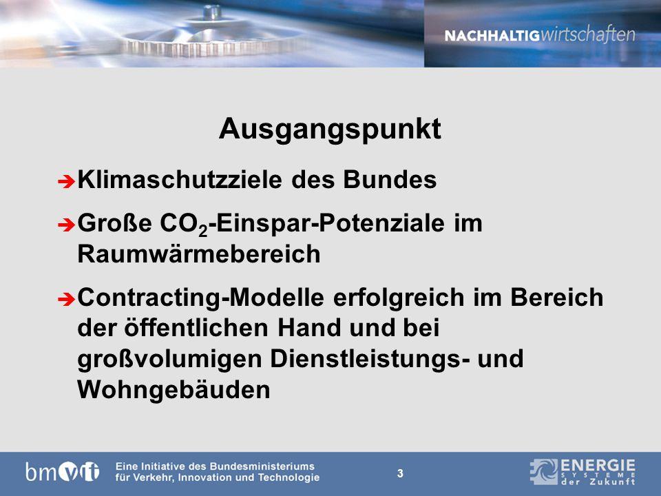 3 Ausgangspunkt è Klimaschutzziele des Bundes è Große CO 2 -Einspar-Potenziale im Raumwärmebereich è Contracting-Modelle erfolgreich im Bereich der öffentlichen Hand und bei großvolumigen Dienstleistungs- und Wohngebäuden