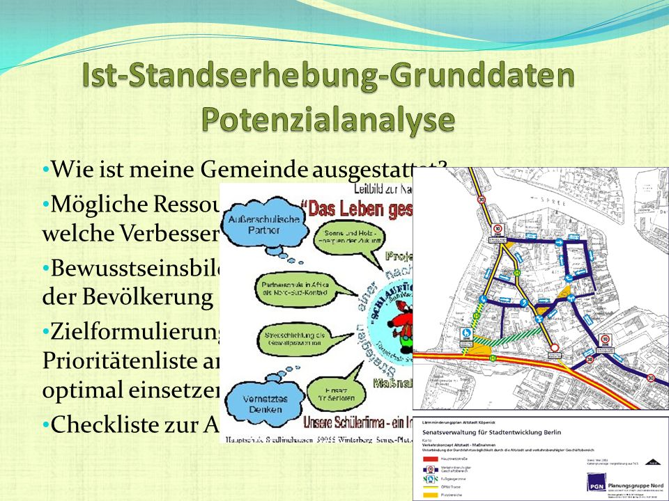 Wie ist meine Gemeinde ausgestattet? Mögliche Ressourcen, geografische Gegebenheiten, welche Verbesserungsmöglichkeiten Bewusstseinsbildung mit Einbin