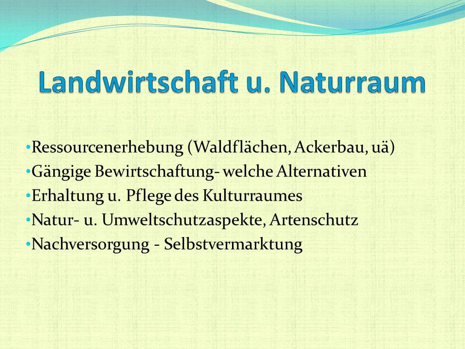Ressourcenerhebung (Waldflächen, Ackerbau, uä) Gängige Bewirtschaftung- welche Alternativen Erhaltung u. Pflege des Kulturraumes Natur- u. Umweltschut