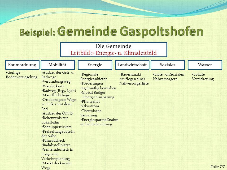 Die Gemeinde Leitbild > Energie- u. Klimaleitbild RaumordnungMobilitätEnergieLandwirtschaftSoziales Ausbau der Geh- u. Radwege Verbindungsweg Wanderka