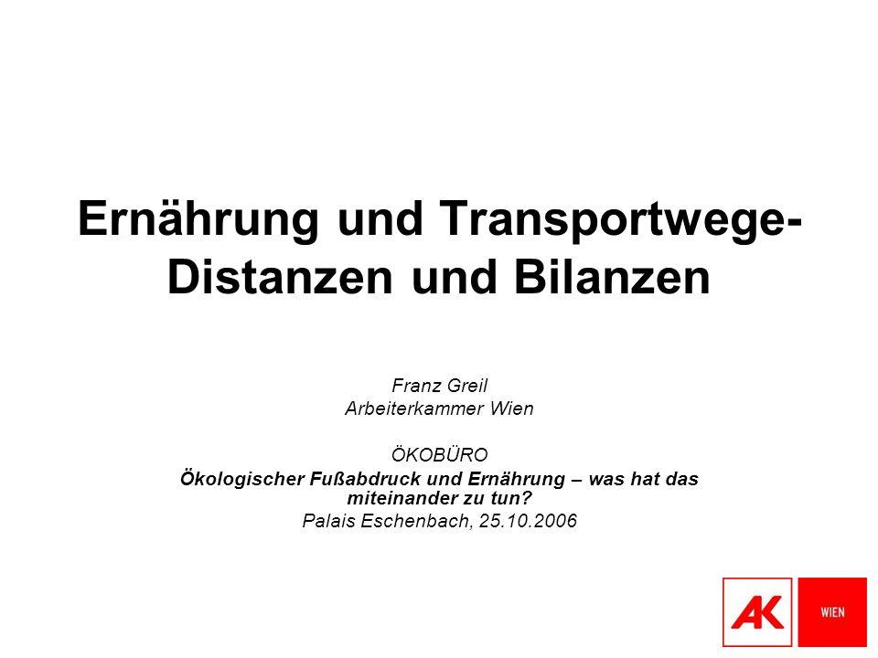 Ernährung und Transportwege- Distanzen und Bilanzen Franz Greil Arbeiterkammer Wien ÖKOBÜRO Ökologischer Fußabdruck und Ernährung – was hat das mitein