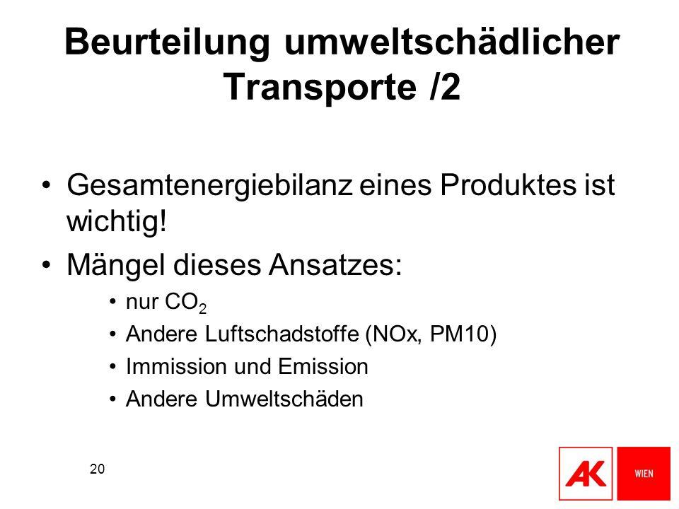 20 Beurteilung umweltschädlicher Transporte /2 Gesamtenergiebilanz eines Produktes ist wichtig! Mängel dieses Ansatzes: nur CO 2 Andere Luftschadstoff