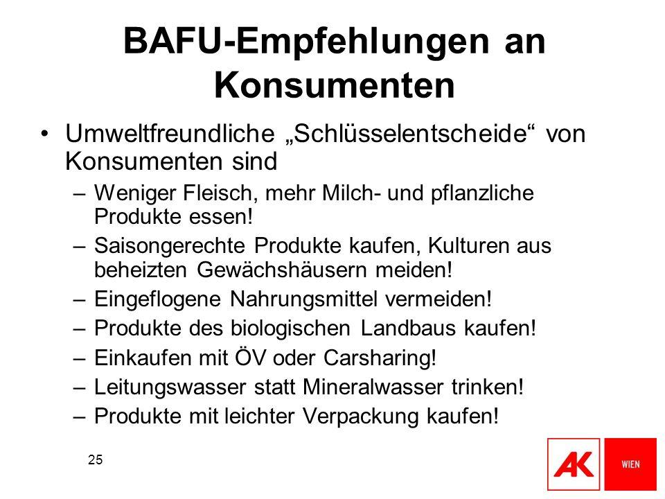 25 BAFU-Empfehlungen an Konsumenten Umweltfreundliche Schlüsselentscheide von Konsumenten sind –Weniger Fleisch, mehr Milch- und pflanzliche Produkte