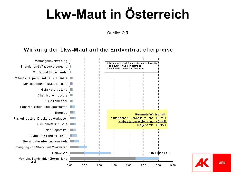28 Lkw-Maut in Österreich Quelle: ÖIR
