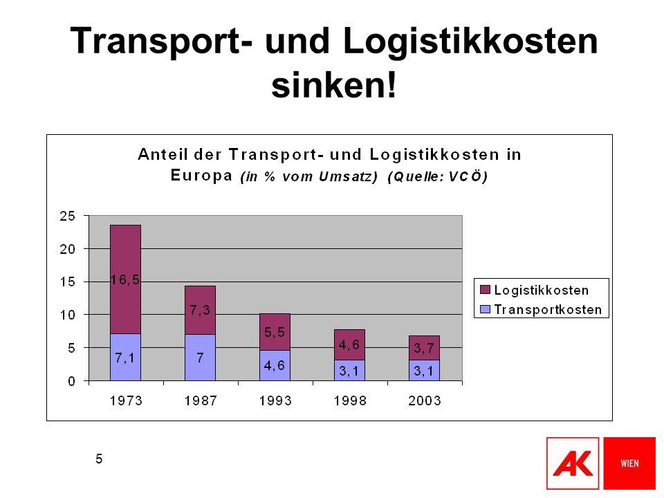 5 Transport- und Logistikkosten sinken!