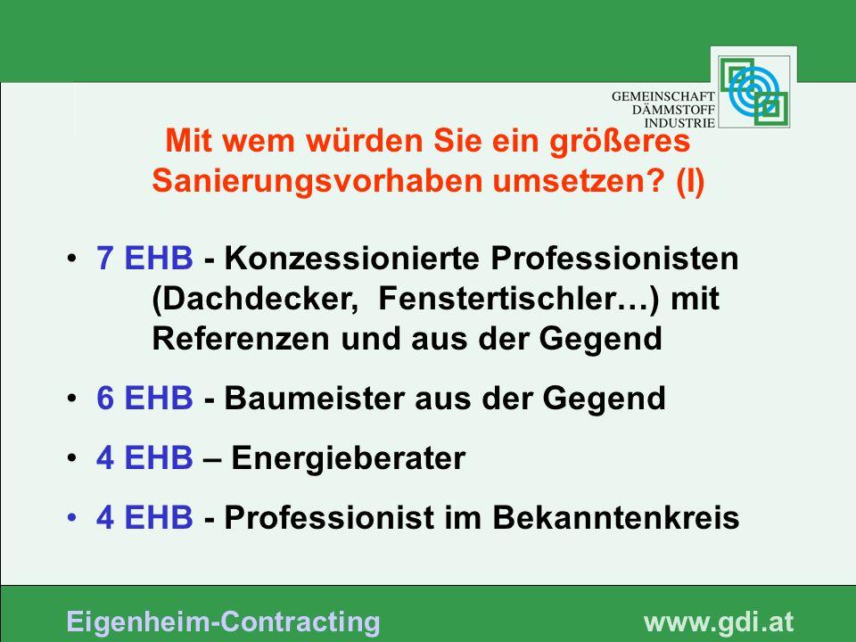 www. gdi.at Eigenheim-Contracting Mit wem würden Sie ein größeres Sanierungsvorhaben umsetzen.