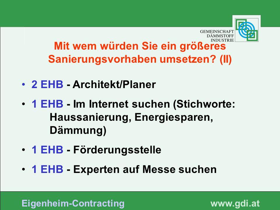 www. gdi.at Eigenheim-Contracting Mit wem würden Sie ein größeres Sanierungsvorhaben umsetzen? (II) 2 EHB - Architekt/Planer 1 EHB - Im Internet suche