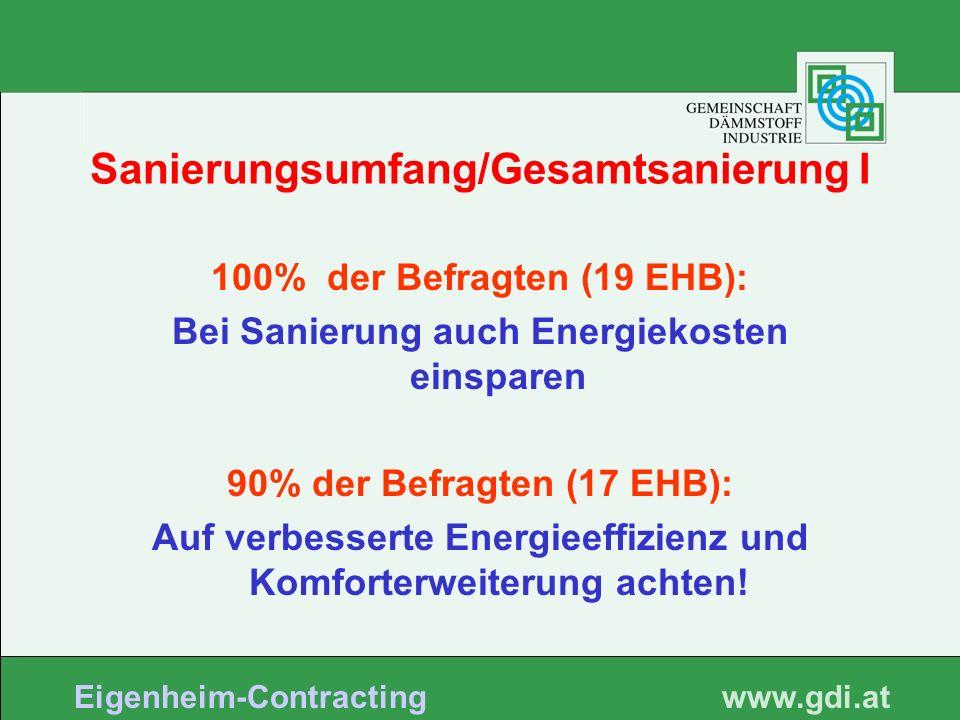 www. gdi.at Eigenheim-Contracting Sanierungsumfang/Gesamtsanierung I 100% der Befragten (19 EHB): Bei Sanierung auch Energiekosten einsparen 90% der B