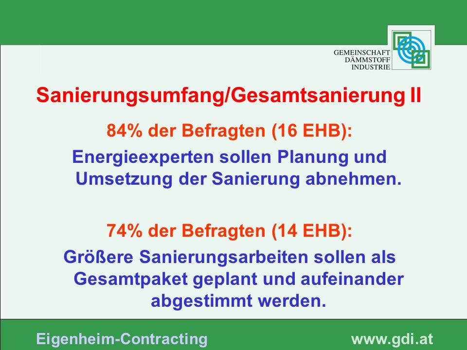 www. gdi.at Eigenheim-Contracting Sanierungsumfang/Gesamtsanierung II 84% der Befragten (16 EHB): Energieexperten sollen Planung und Umsetzung der San
