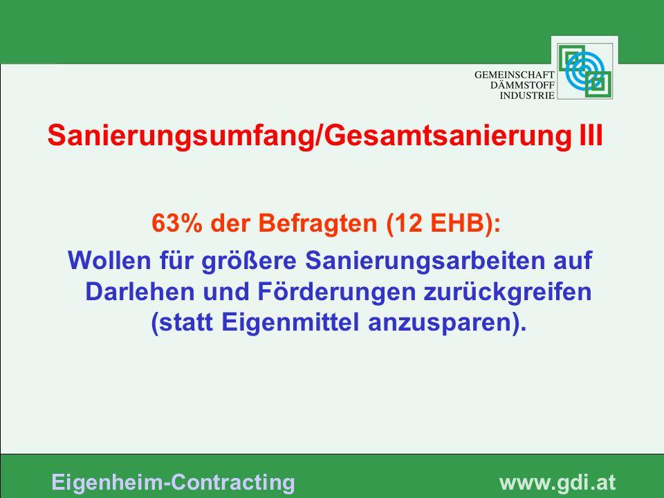 www. gdi.at Eigenheim-Contracting Sanierungsumfang/Gesamtsanierung III 63% der Befragten (12 EHB): Wollen für größere Sanierungsarbeiten auf Darlehen