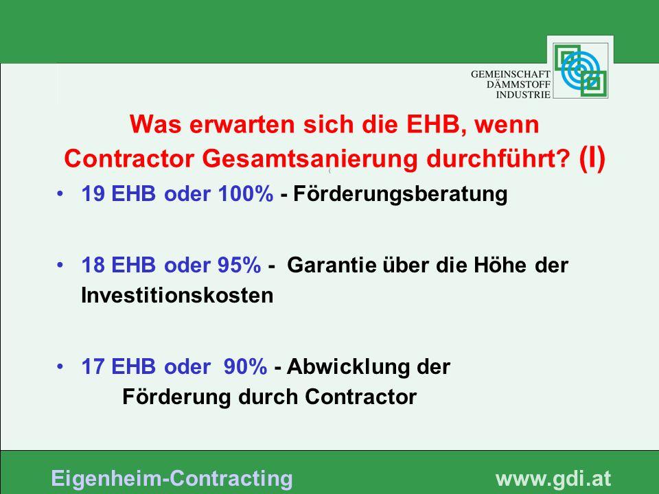www. gdi.at Eigenheim-Contracting Was erwarten sich die EHB, wenn Contractor Gesamtsanierung durchführt? (I) ( 19 EHB oder 100% - Förderungsberatung 1