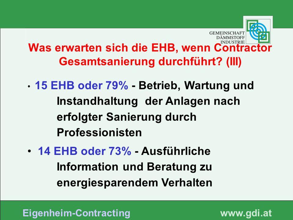 www. gdi.at Eigenheim-Contracting Was erwarten sich die EHB, wenn Contractor Gesamtsanierung durchführt? (III) 15 EHB oder 79% - Betrieb, Wartung und