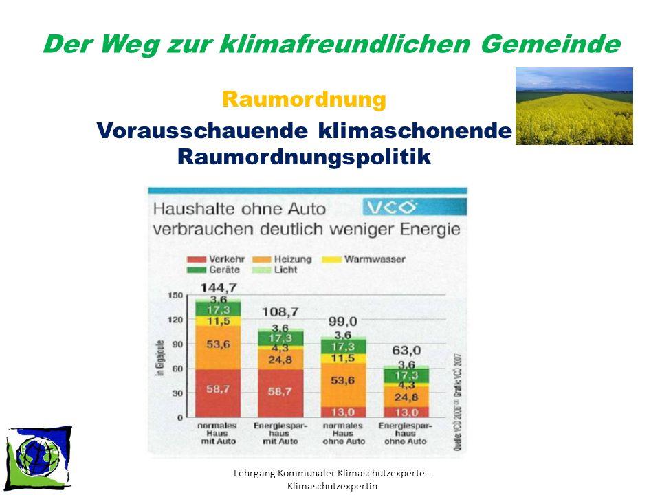 Der Weg zur klimafreundlichen Gemeinde Lehrgang Kommunaler Klimaschutzexperte - Klimaschutzexpertin Energie Ausgangslage Nach wie vor steigt etwa der Stromverbrauch in Österreich um durchschnittlich zwei Prozent pro Jahr an.
