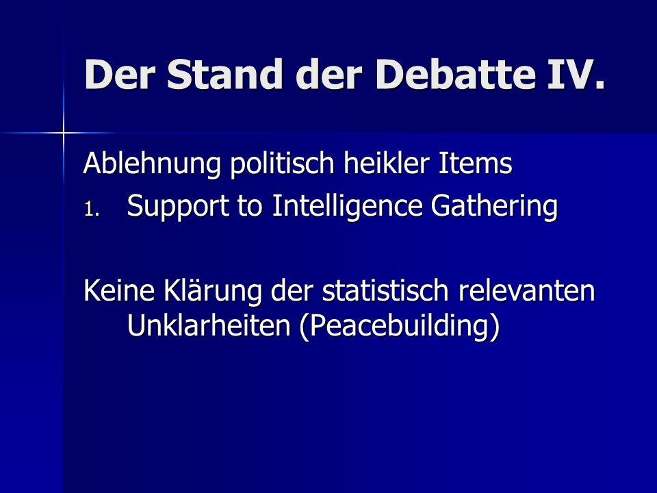 Der Stand der Debatte IV. Ablehnung politisch heikler Items 1.