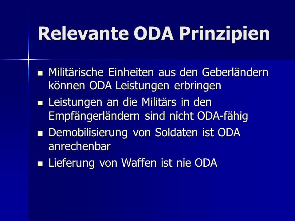 Relevante ODA Prinzipien Militärische Einheiten aus den Geberländern können ODA Leistungen erbringen Militärische Einheiten aus den Geberländern können ODA Leistungen erbringen Leistungen an die Militärs in den Empfängerländern sind nicht ODA-fähig Leistungen an die Militärs in den Empfängerländern sind nicht ODA-fähig Demobilisierung von Soldaten ist ODA anrechenbar Demobilisierung von Soldaten ist ODA anrechenbar Lieferung von Waffen ist nie ODA Lieferung von Waffen ist nie ODA
