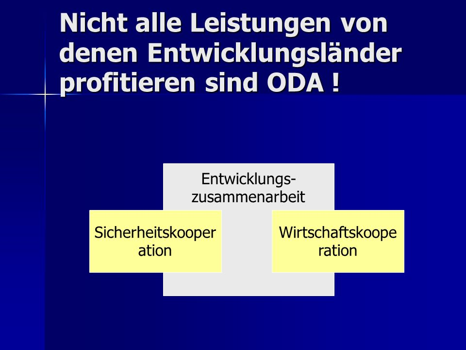 Nicht alle Leistungen von denen Entwicklungsländer profitieren sind ODA .