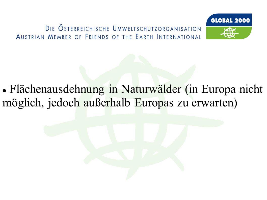 Flächenausdehnung in Naturwälder (in Europa nicht möglich, jedoch außerhalb Europas zu erwarten)