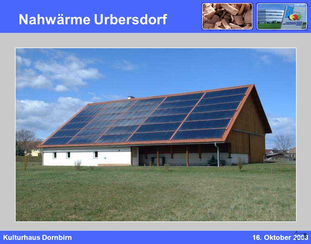 Kulturhaus Dornbirn16. Oktober 2008 Nahwärme Urbersdorf