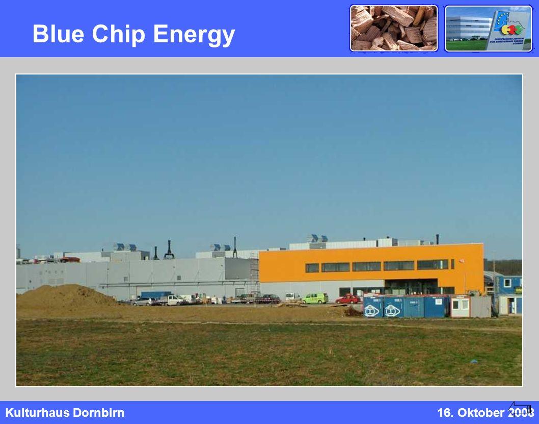 Kulturhaus Dornbirn16. Oktober 2008 Blue Chip Energy