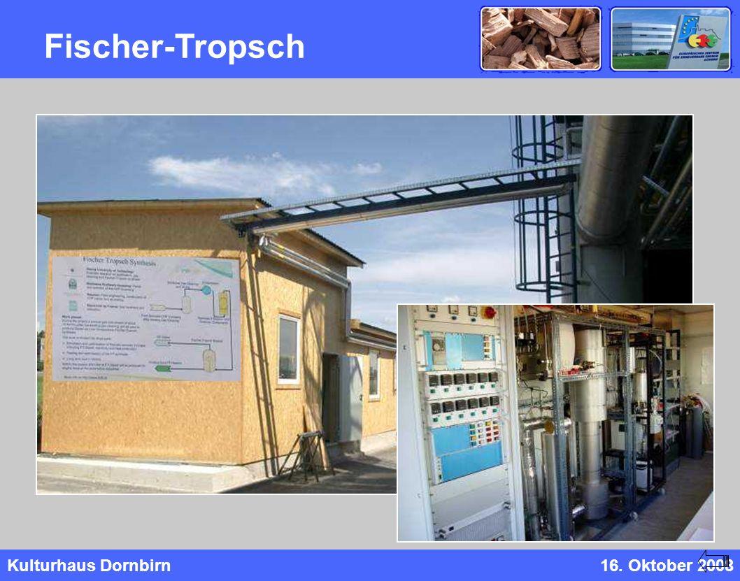 Kulturhaus Dornbirn16. Oktober 2008 Fischer-Tropsch