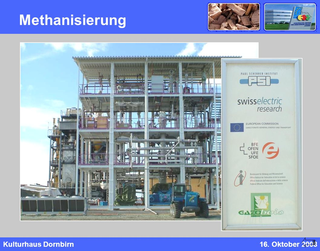 Kulturhaus Dornbirn16. Oktober 2008 Methanisierung