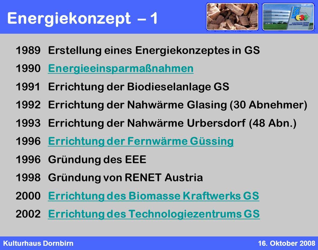 Kulturhaus Dornbirn16. Oktober 2008 Gasmotor